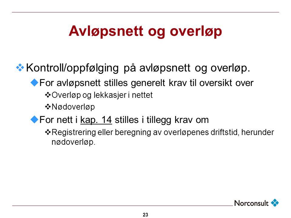 Avløpsnett og overløp Kontroll/oppfølging på avløpsnett og overløp.