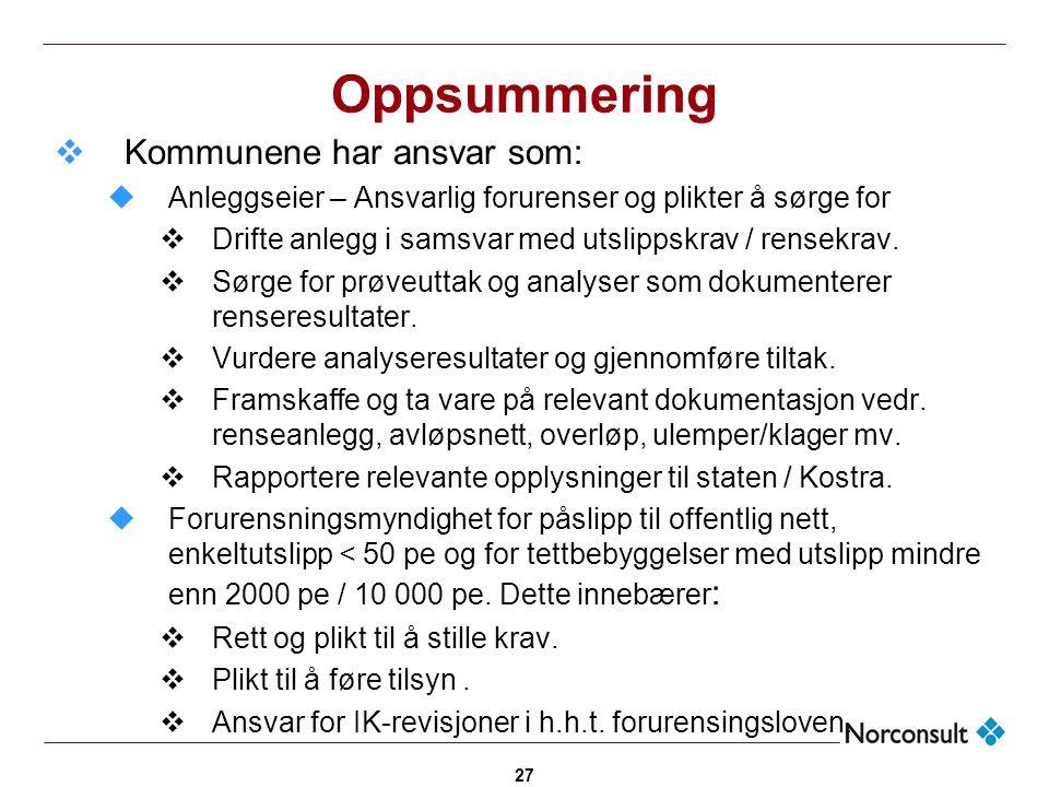 Oppsummering Kommunene har ansvar som: