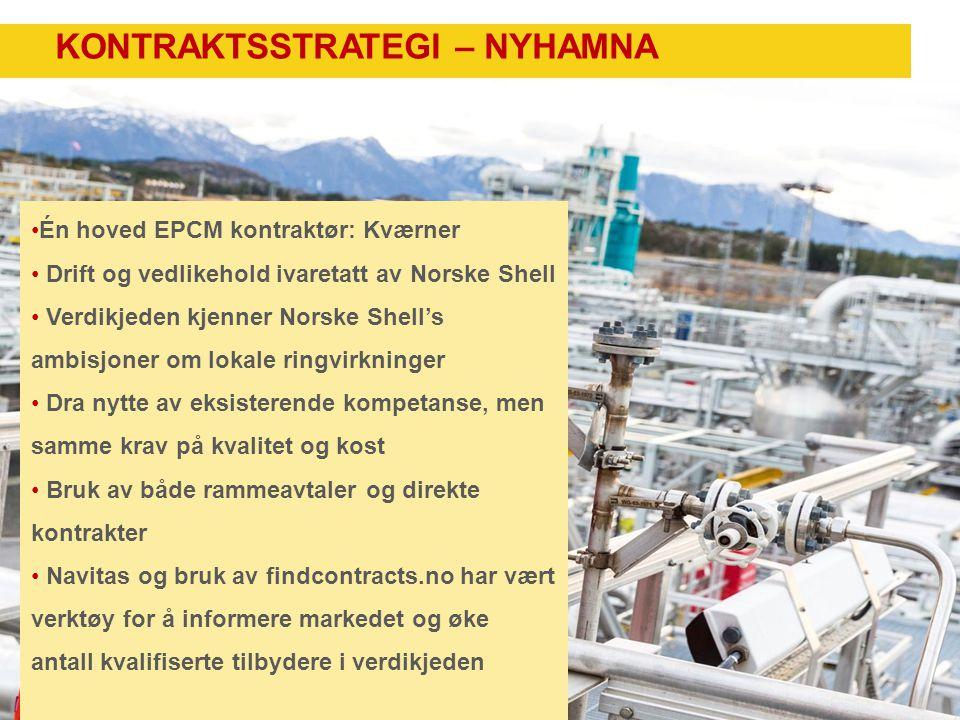 Kontraktsstrategi – Nyhamna