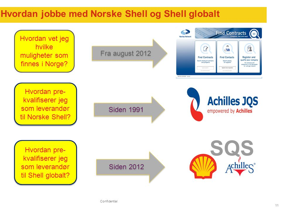Hvordan jobbe med Norske Shell og Shell globalt