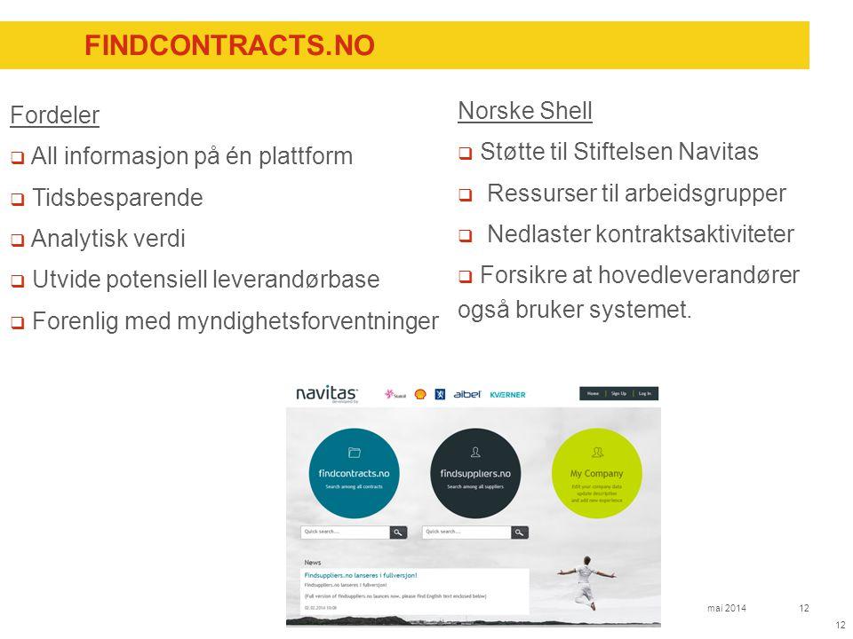 Findcontracts.no Norske Shell Fordeler Støtte til Stiftelsen Navitas