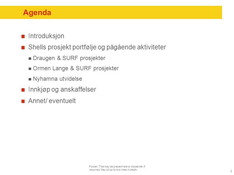 Agenda Introduksjon Shells prosjekt portfølje og pågående aktiviteter