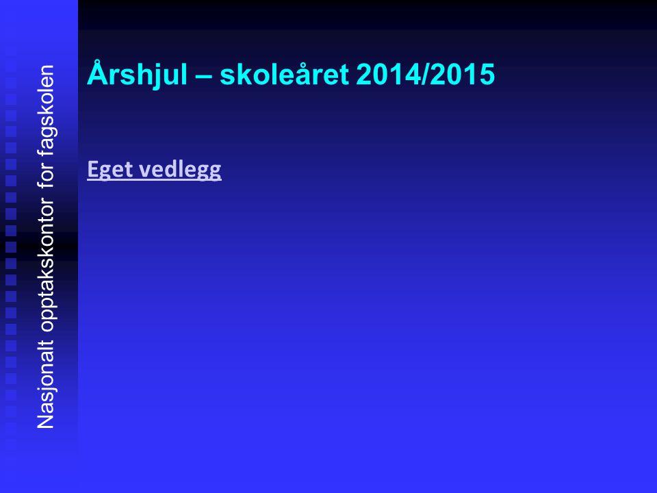 Årshjul – skoleåret 2014/2015 Eget vedlegg