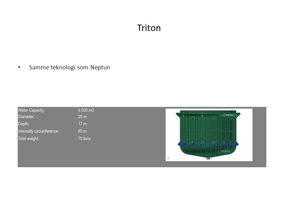 Triton Samme teknologi som Neptun
