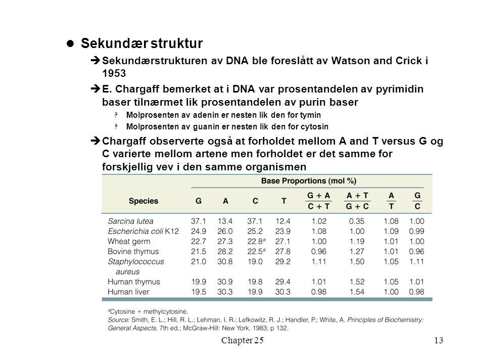 Sekundær struktur Sekundærstrukturen av DNA ble foreslått av Watson and Crick i 1953.