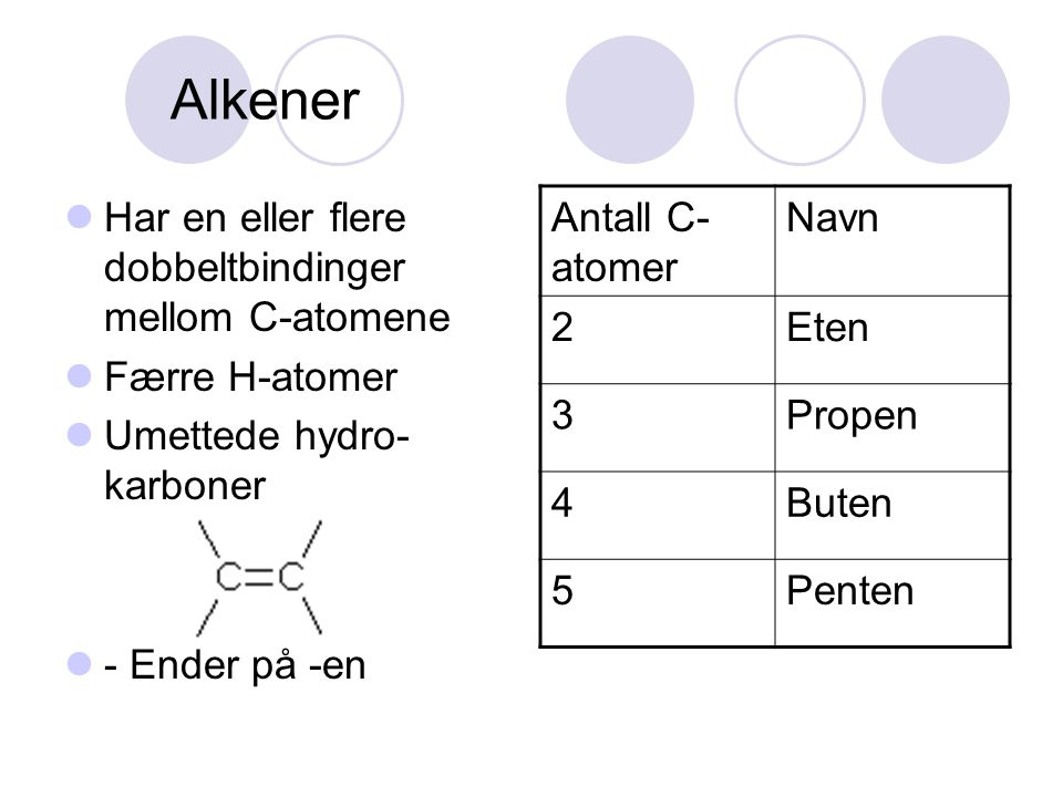 Alkener Har en eller flere dobbeltbindinger mellom C-atomene