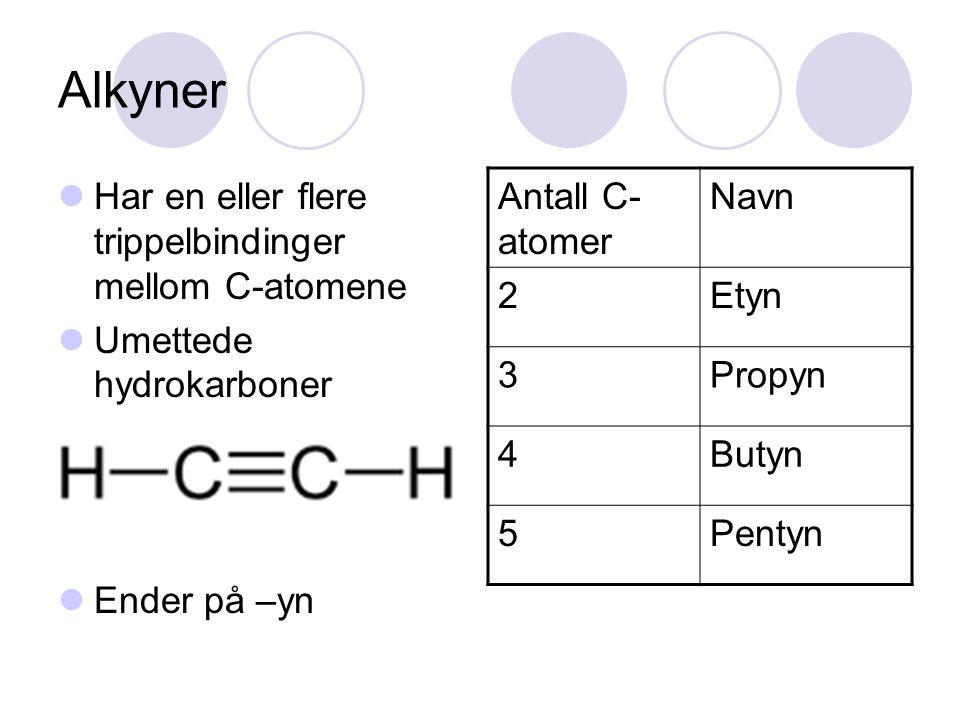 Alkyner Har en eller flere trippelbindinger mellom C-atomene