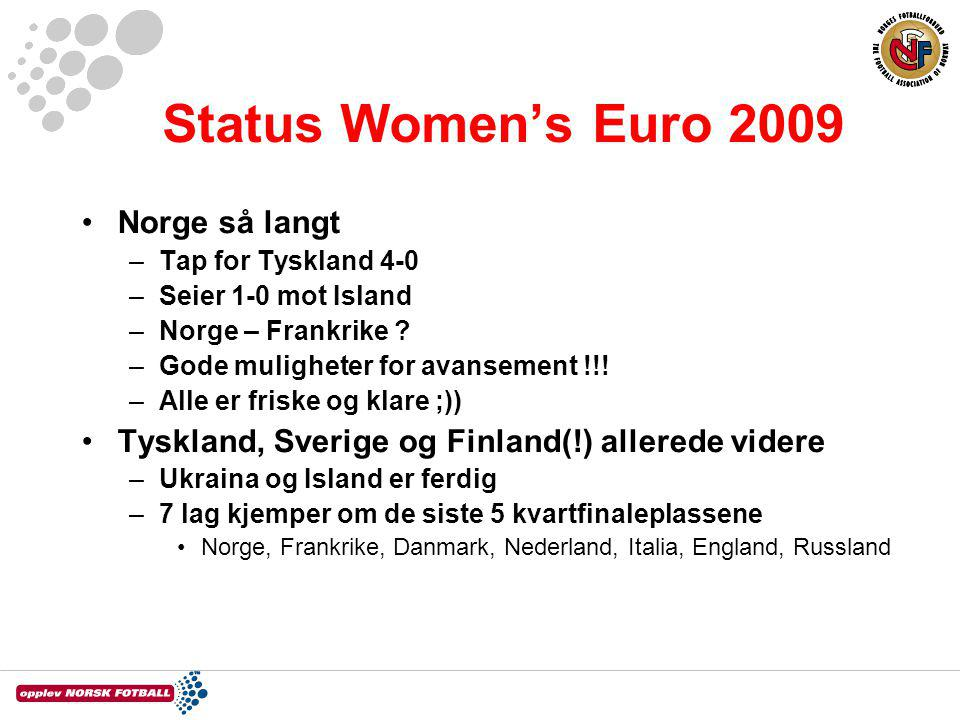 Status Women's Euro 2009 Norge så langt