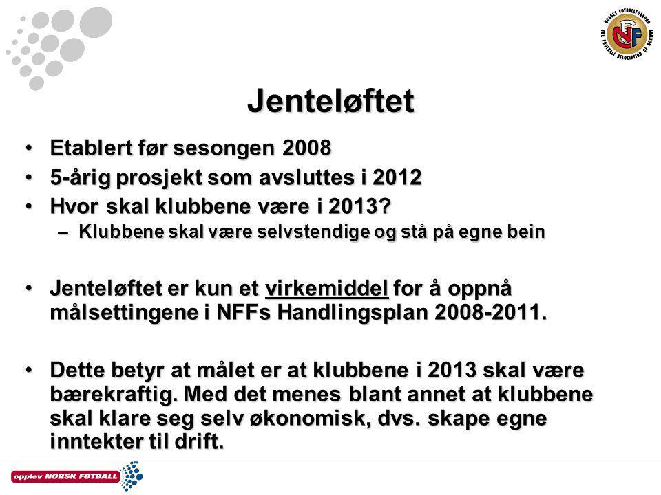 Jenteløftet Etablert før sesongen 2008