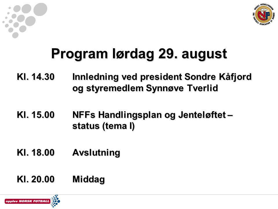 Program lørdag 29. august Kl. 14.30 Innledning ved president Sondre Kåfjord og styremedlem Synnøve Tverlid.