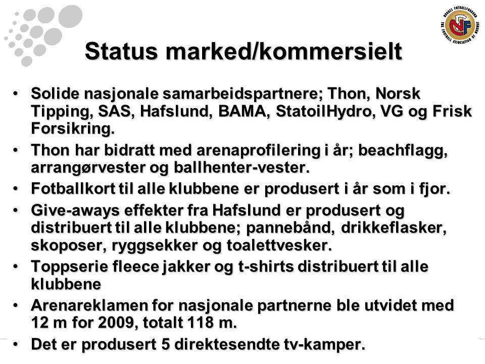 Status marked/kommersielt