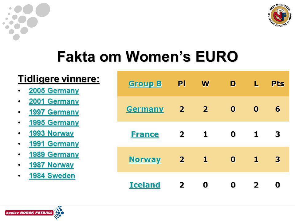 Fakta om Women's EURO Tidligere vinnere: 2005 Germany 2001 Germany