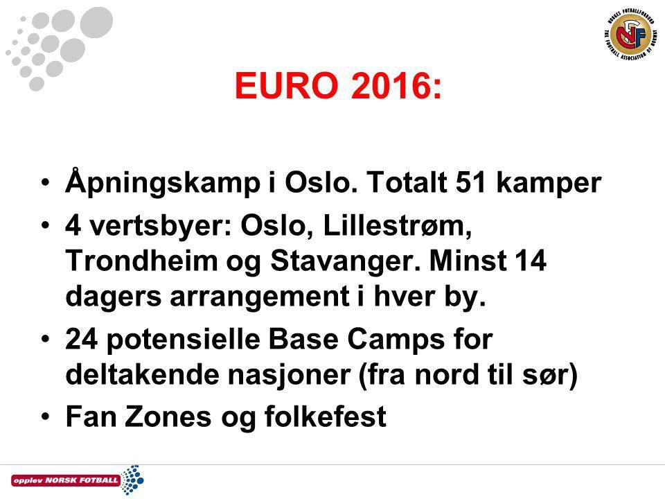 EURO 2016: Åpningskamp i Oslo. Totalt 51 kamper