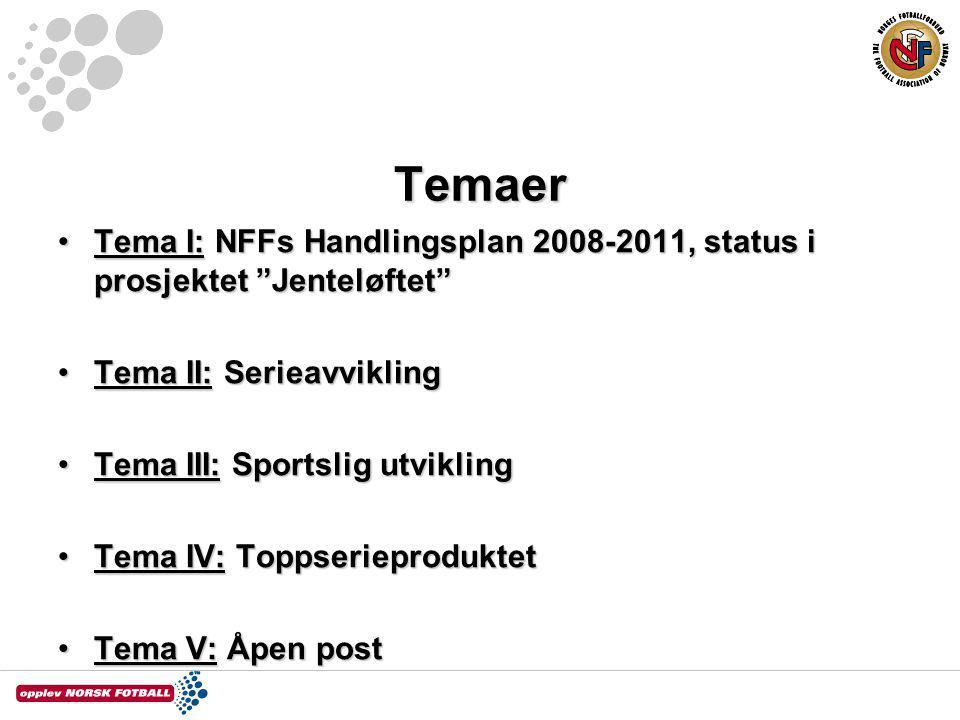 Temaer Tema I: NFFs Handlingsplan 2008-2011, status i prosjektet Jenteløftet Tema II: Serieavvikling.