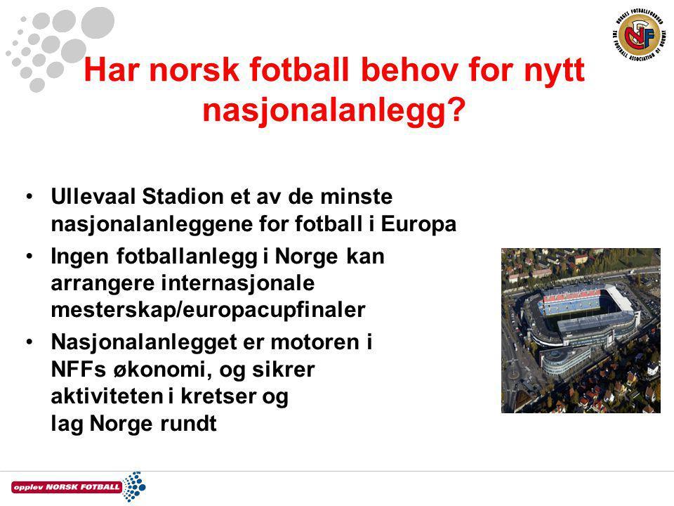 Har norsk fotball behov for nytt nasjonalanlegg