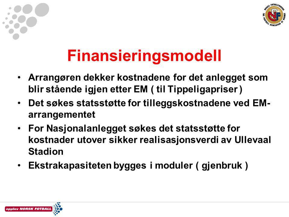 Finansieringsmodell Arrangøren dekker kostnadene for det anlegget som blir stående igjen etter EM ( til Tippeligapriser )