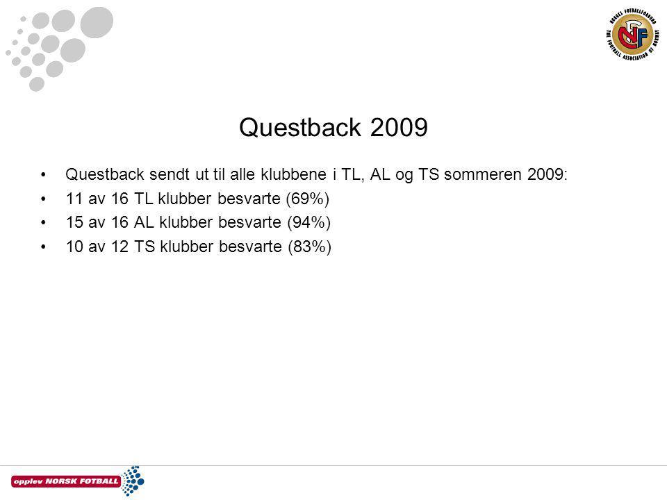Questback 2009 Questback sendt ut til alle klubbene i TL, AL og TS sommeren 2009: 11 av 16 TL klubber besvarte (69%)