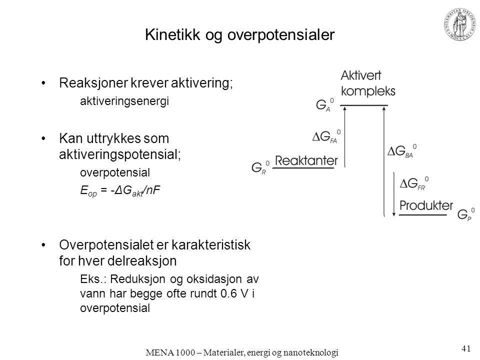 Kinetikk og overpotensialer