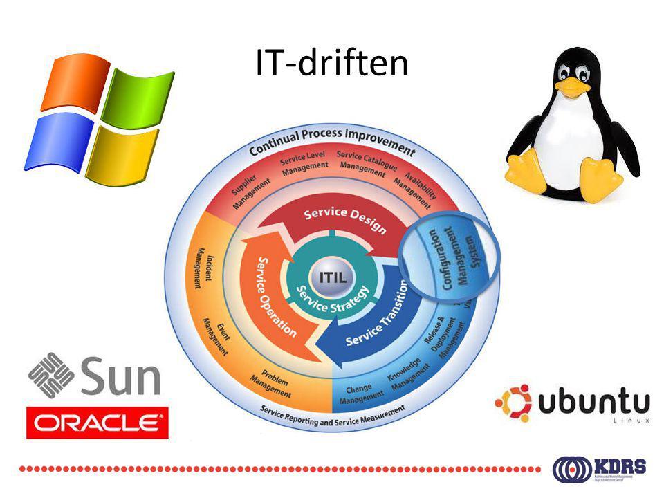 IT-driften