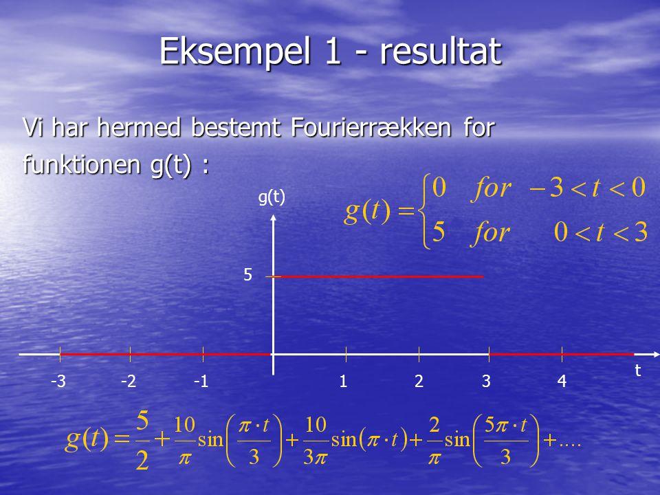 Eksempel 1 - resultat Vi har hermed bestemt Fourierrækken for