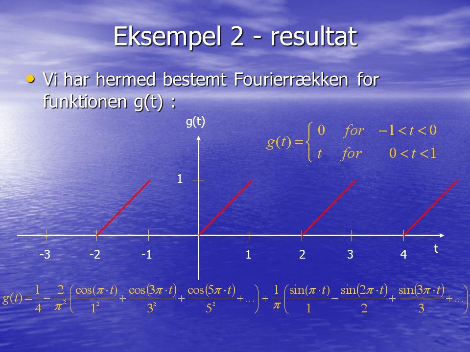 Eksempel 2 - resultat Vi har hermed bestemt Fourierrækken for funktionen g(t) : g(t) 1. t. -3. -2.