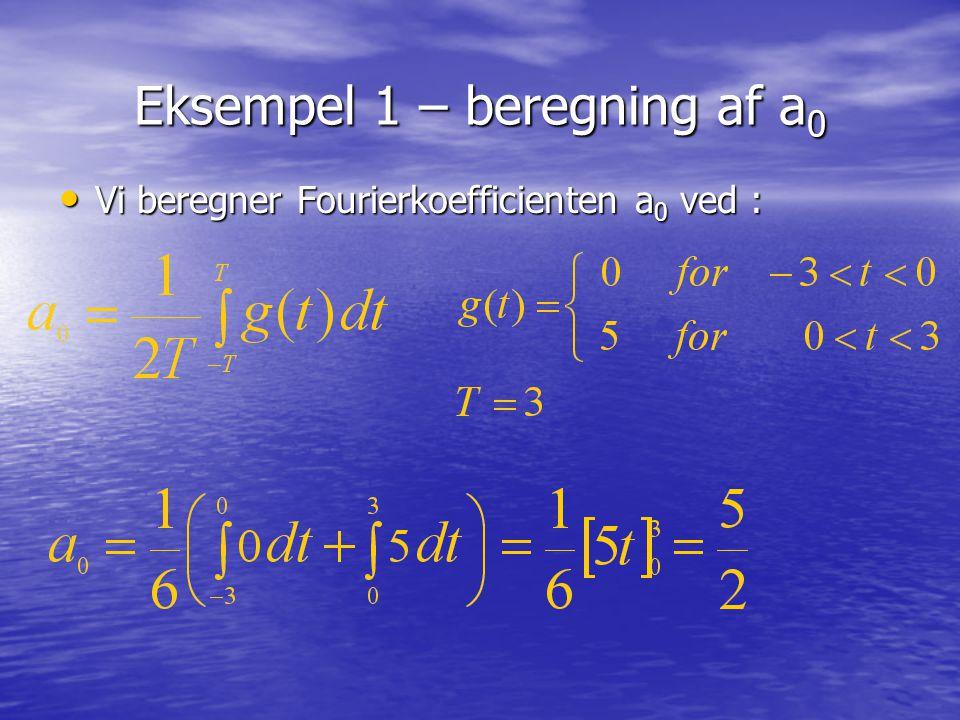 Eksempel 1 – beregning af a0