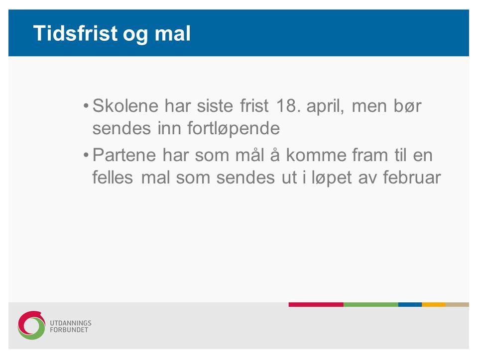 Tidsfrist og mal Skolene har siste frist 18. april, men bør sendes inn fortløpende.
