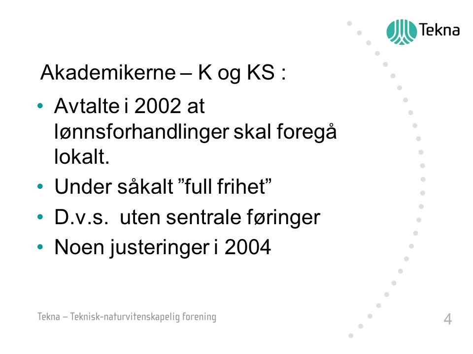 Akademikerne – K og KS : Avtalte i 2002 at lønnsforhandlinger skal foregå lokalt. Under såkalt full frihet