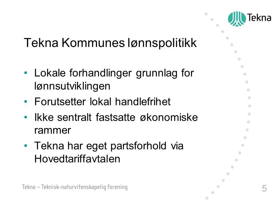 Tekna Kommunes lønnspolitikk