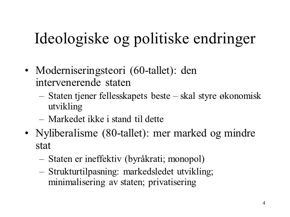 Ideologiske og politiske endringer