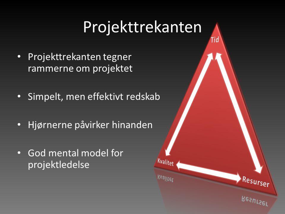 Projekttrekanten Projekttrekanten tegner rammerne om projektet