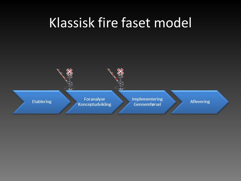 Klassisk fire faset model
