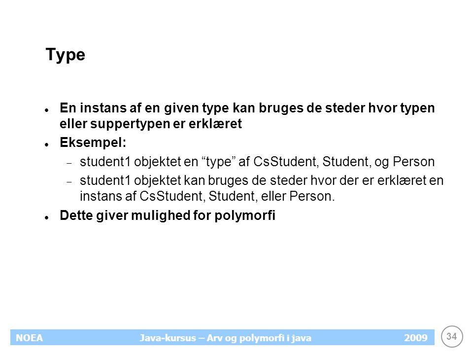 Type En instans af en given type kan bruges de steder hvor typen eller suppertypen er erklæret. Eksempel: