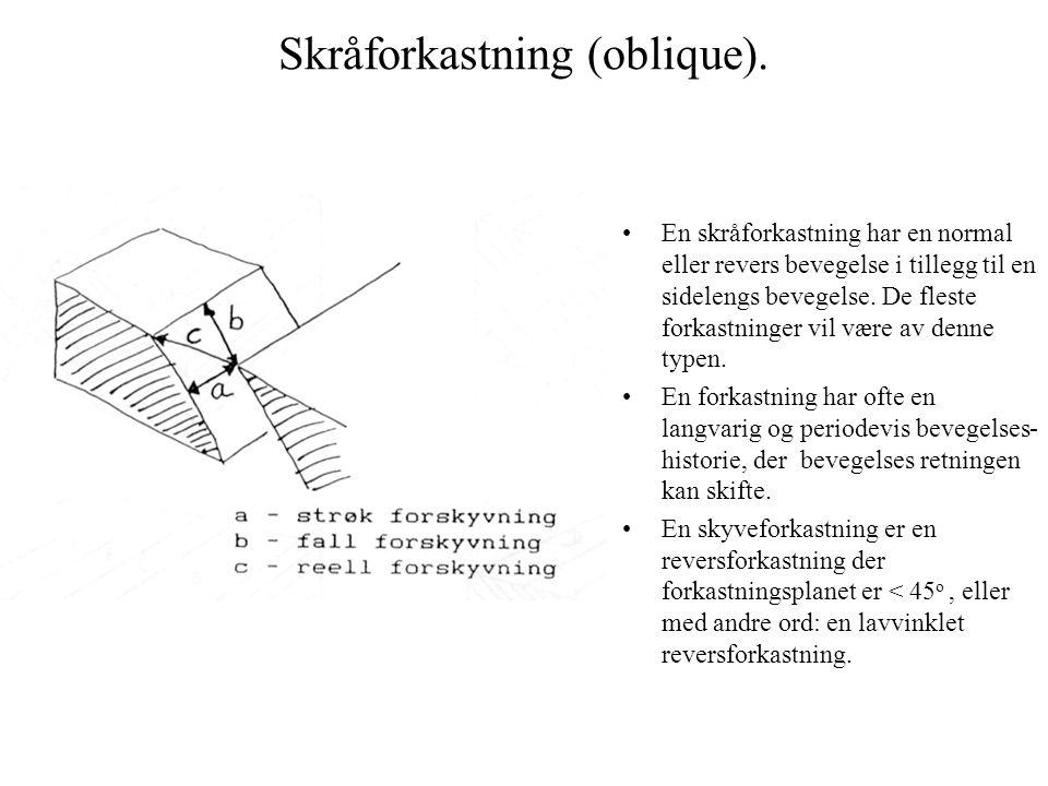 Skråforkastning (oblique).