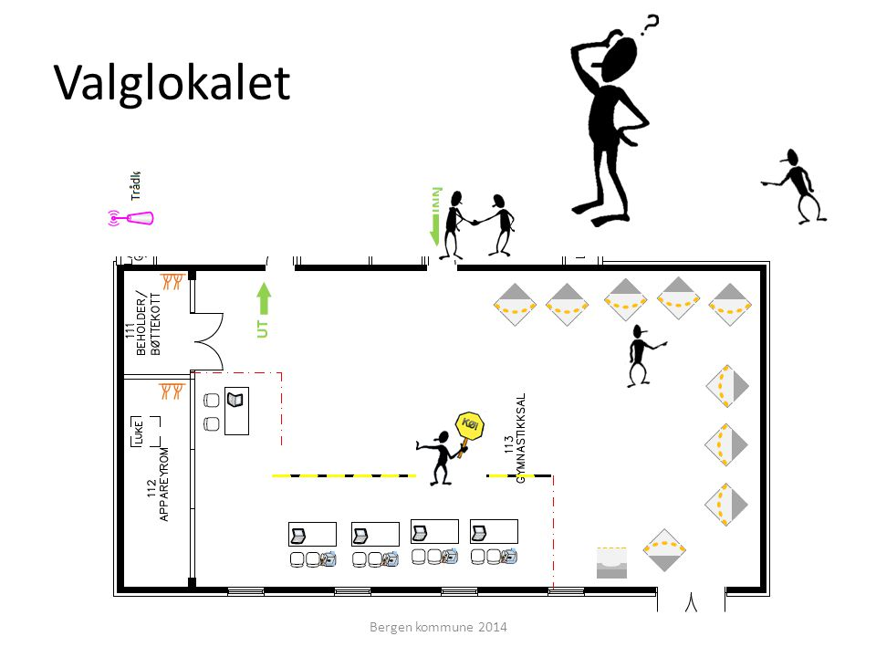 Valglokalet Bergen kommune 2014
