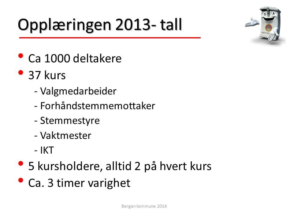 Opplæringen 2013- tall Ca 1000 deltakere 37 kurs