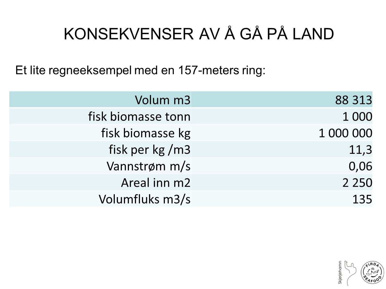 KONSEKVENSER AV Å GÅ PÅ LAND
