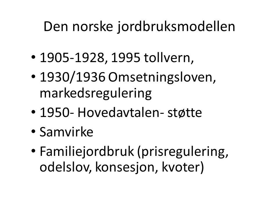 Den norske jordbruksmodellen