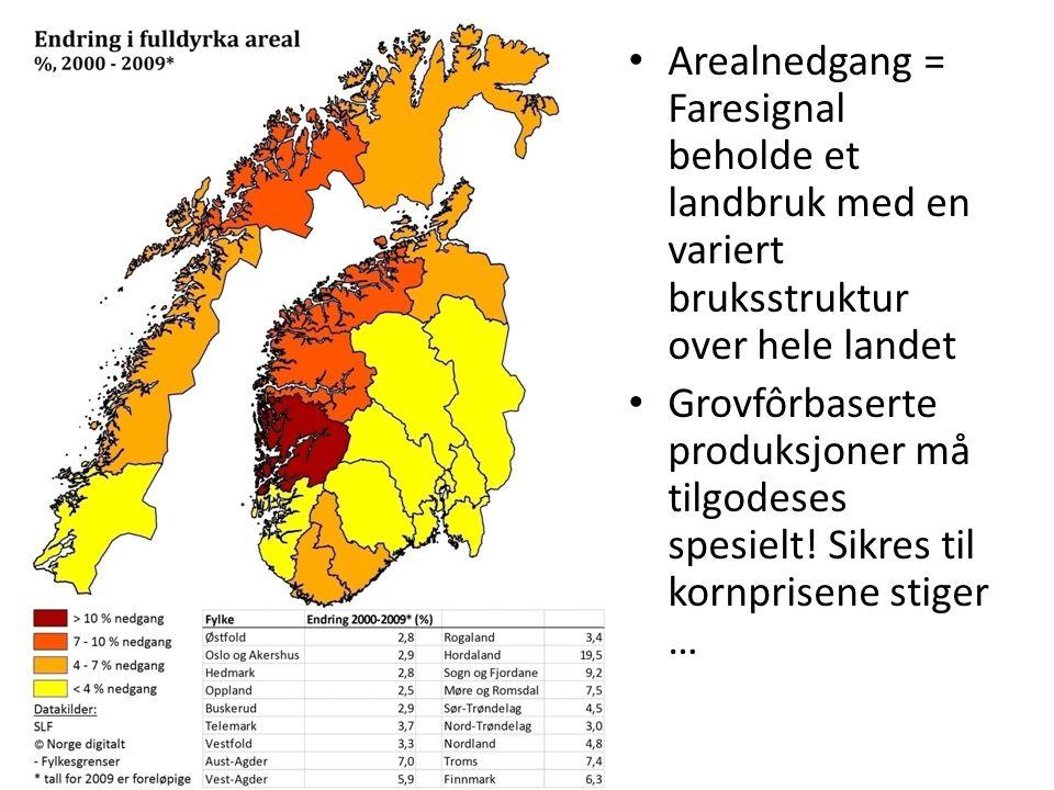 Arealnedgang = Faresignal beholde et landbruk med en variert bruksstruktur over hele landet