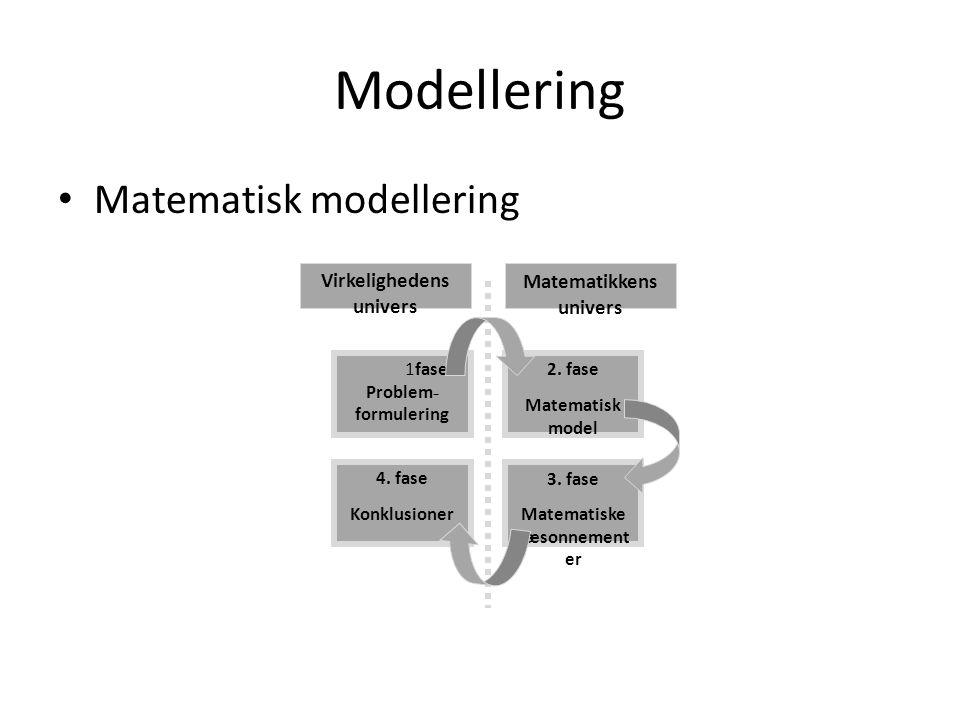Modellering Matematisk modellering Virkelighedens univers