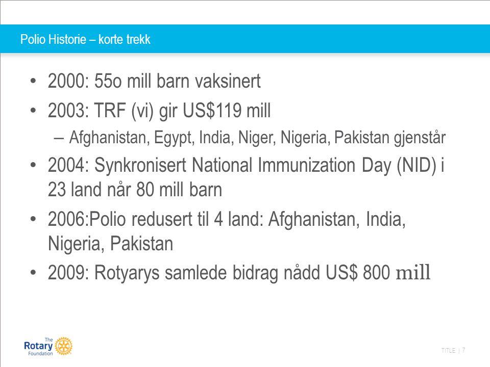 Polio Historie – korte trekk