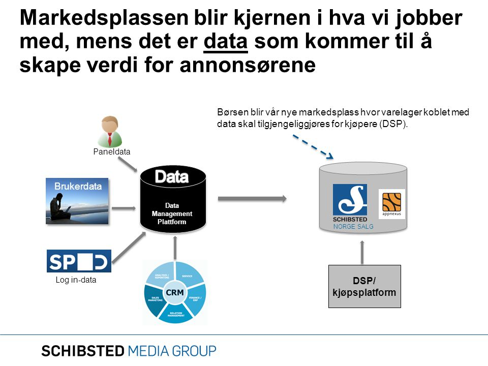 Data Management Plattform