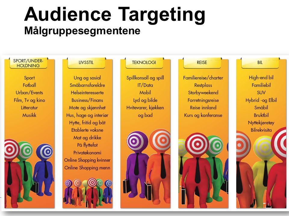 Audience Targeting Målgruppesegmentene