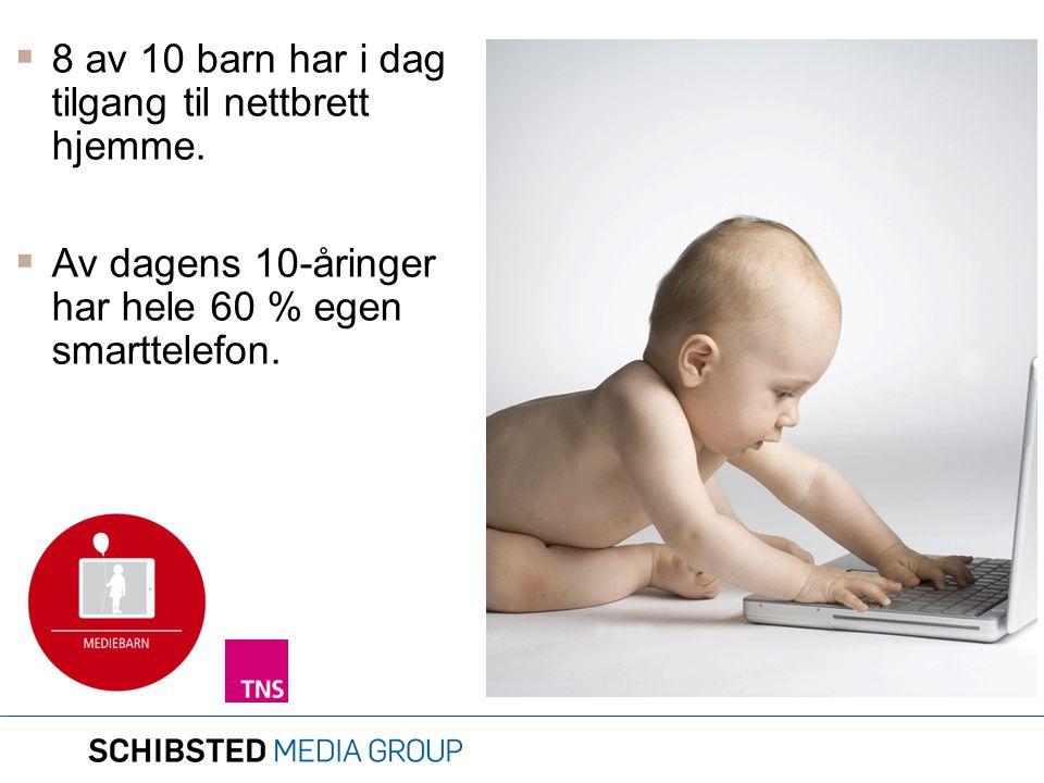 8 av 10 barn har i dag tilgang til nettbrett hjemme.