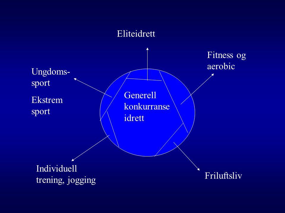 Eliteidrett Fitness og aerobic. Ungdoms-sport. Ekstrem sport. Generell konkurranse idrett. Individuell trening, jogging.
