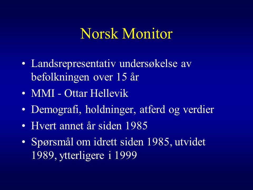 Norsk Monitor Landsrepresentativ undersøkelse av befolkningen over 15 år. MMI - Ottar Hellevik. Demografi, holdninger, atferd og verdier.