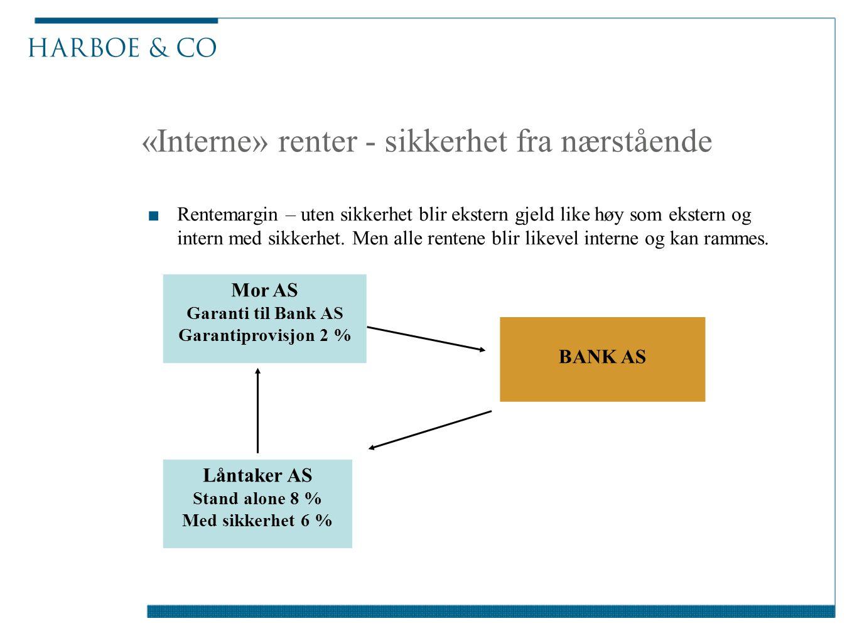 «Interne» renter - sikkerhet fra nærstående