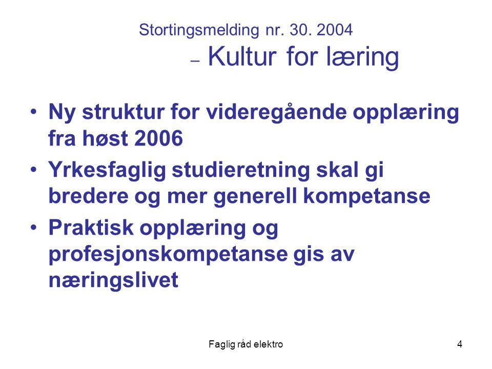 Stortingsmelding nr. 30. 2004 – Kultur for læring