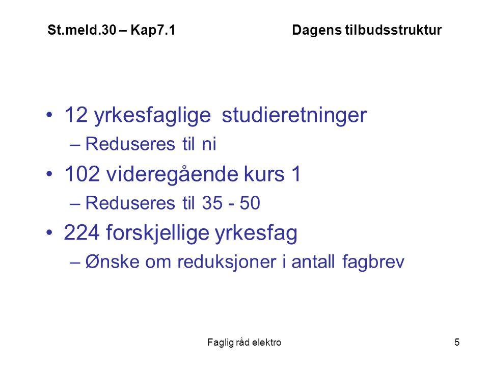 St.meld.30 – Kap7.1 Dagens tilbudsstruktur