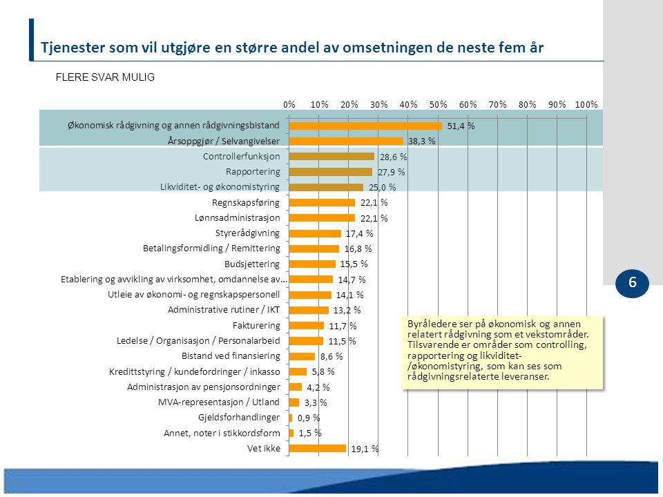 Tjenester som vil utgjøre en større andel av omsetningen de neste fem år